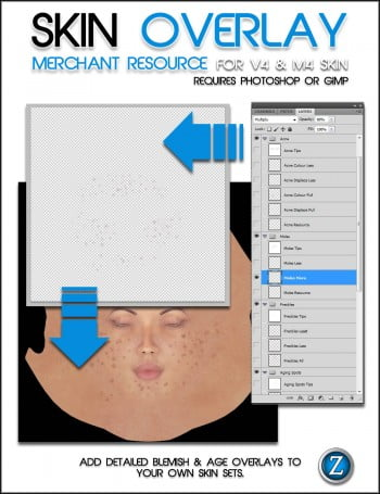 Skin Overlay Merchant Resource for V4 and M4 Skin Sets